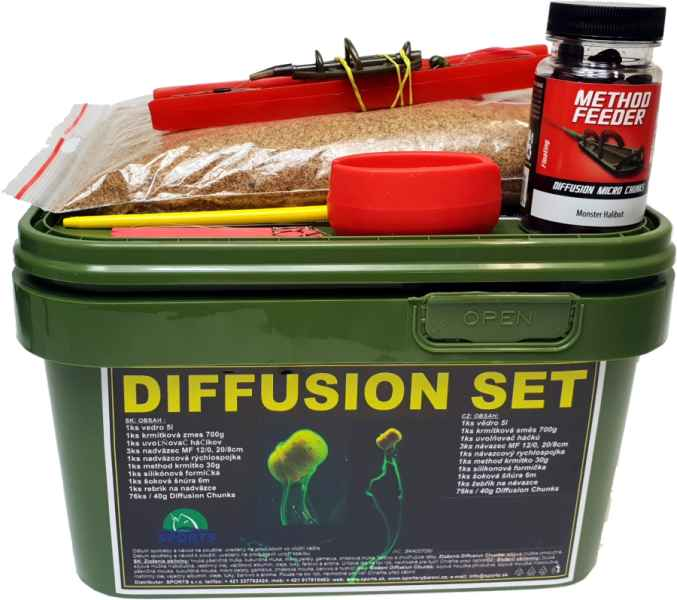Method Feeder Diffusion Set