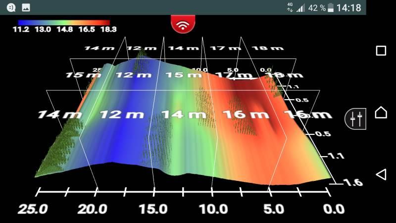 e36c28b7d Nahadzovací sonar Lowrance FishHunter 3D - Bezdrôtové sonary na ryby ...